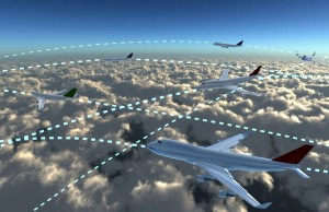 Airspace Management